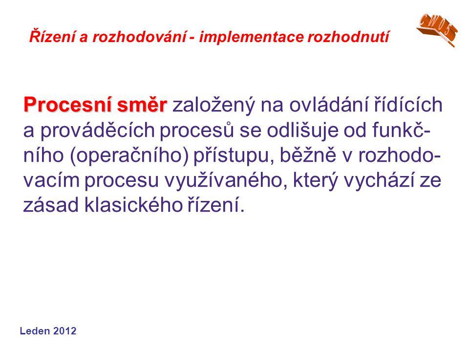 Leden 2012 Procesní směr Procesní směr založený na ovládání řídících a prováděcích procesů se odlišuje od funkč- ního (operačního) přístupu, běžně v r