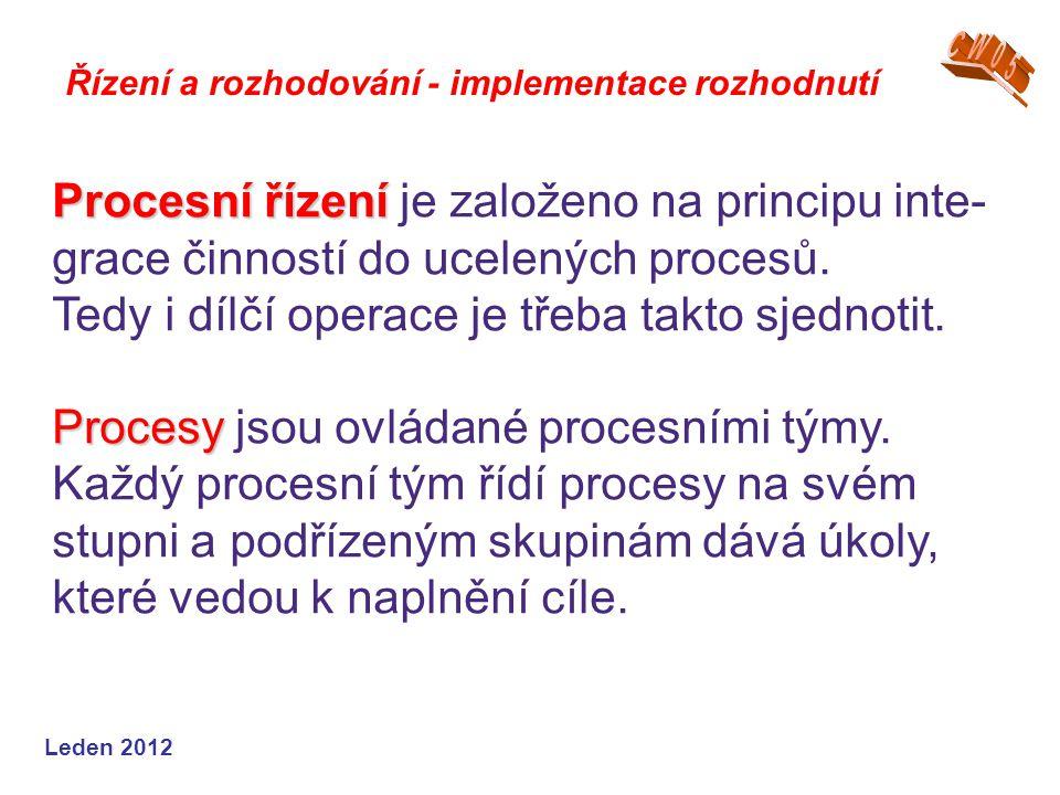 Leden 2012 Procesní řízení Procesní řízení je založeno na principu inte- grace činností do ucelených procesů. Tedy i dílčí operace je třeba takto sjed