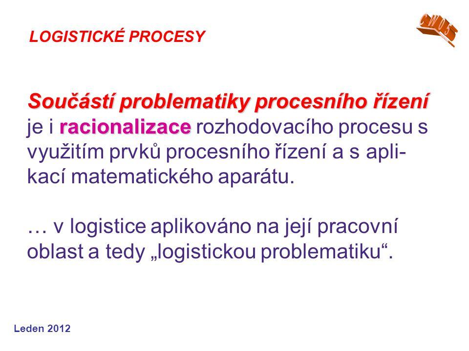 Leden 2012 LOGISTICKÉ PROCESY Součástí problematiky procesního řízení racionalizace Součástí problematiky procesního řízení je i racionalizace rozhodovacího procesu s využitím prvků procesního řízení a s apli- kací matematického aparátu.
