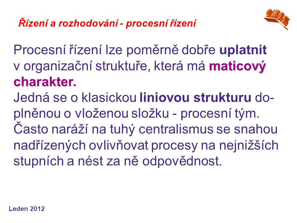 Leden 2012 Řízení a rozhodování - procesní řízení maticový charakter. Procesní řízení lze poměrně dobře uplatnit v organizační struktuře, která má mat