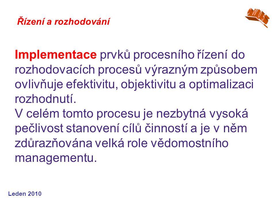 Leden 2010 Implementace prvků procesního řízení do rozhodovacích procesů výrazným způsobem ovlivňuje efektivitu, objektivitu a optimalizaci rozhodnutí
