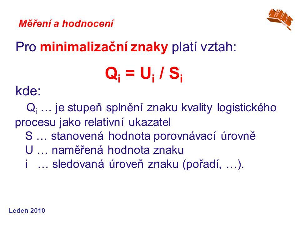 Leden 2010 Pro minimalizační znaky platí vztah: Q i = U i / S i kde: Q i … je stupeň splnění znaku kvality logistického procesu jako relativní ukazatel S … stanovená hodnota porovnávací úrovně U … naměřená hodnota znaku i … sledovaná úroveň znaku (pořadí, …).