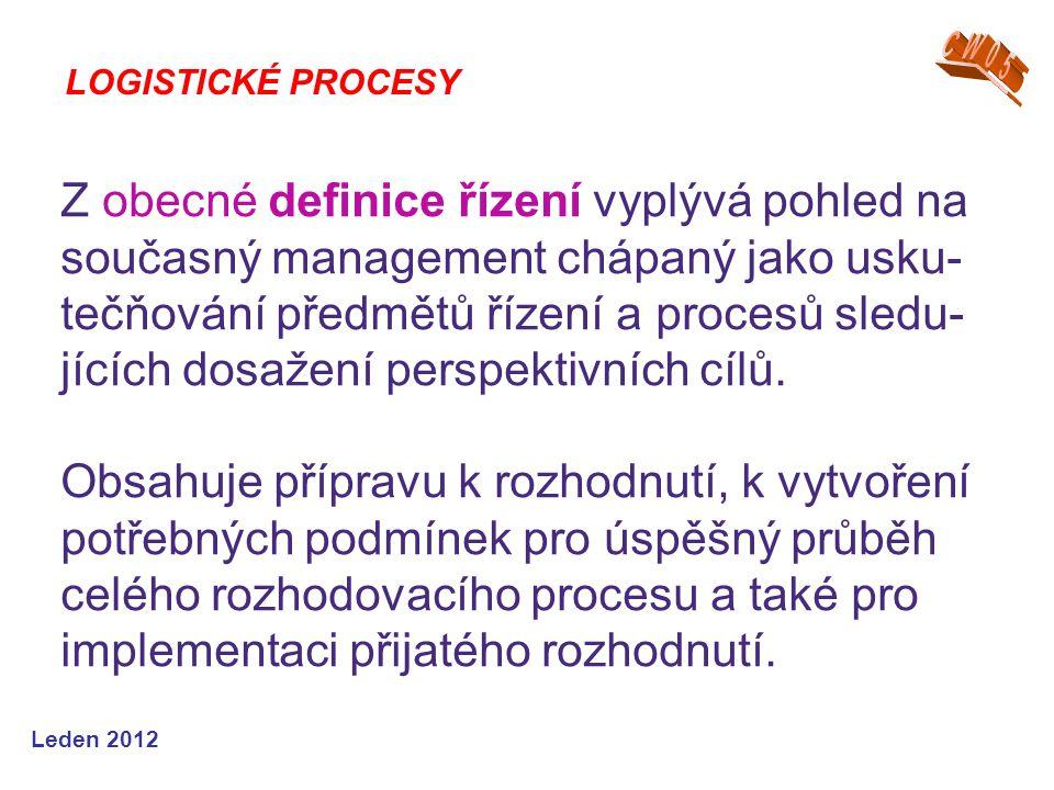Leden 2012 LOGISTICKÉ PROCESY Z obecné definice řízení vyplývá pohled na současný management chápaný jako usku- tečňování předmětů řízení a procesů sl
