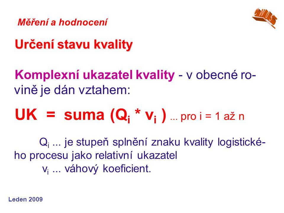 Leden 2009 Určení stavu kvality Komplexní ukazatel kvality - v obecné ro- vině je dán vztahem: UK = suma (Q i * ν i )... pro i = 1 až n Q i... je stup