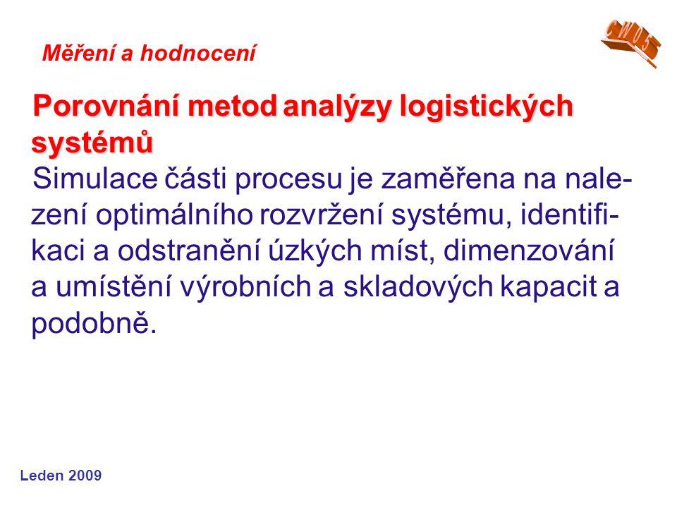 Leden 2009 Porovnání metodanalýzy logistických systémů Porovnání metod analýzy logistických systémů Simulace části procesu je zaměřena na nale- zení optimálního rozvržení systému, identifi- kaci a odstranění úzkých míst, dimenzování a umístění výrobních a skladových kapacit a podobně.