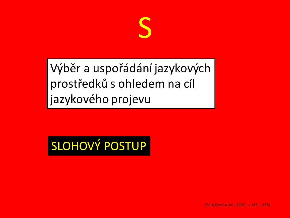 S Výběr a uspořádání jazykových prostředků s ohledem na cíl jazykového projevu SLOHOVÝ POSTUP (Mužíková a kol., 2007, s. 115 – 118)