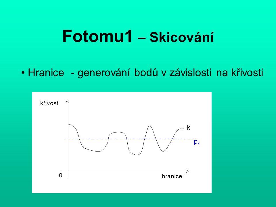 Hranice - generování bodů v závislosti na křivosti křivost hranice 0 k pkpk