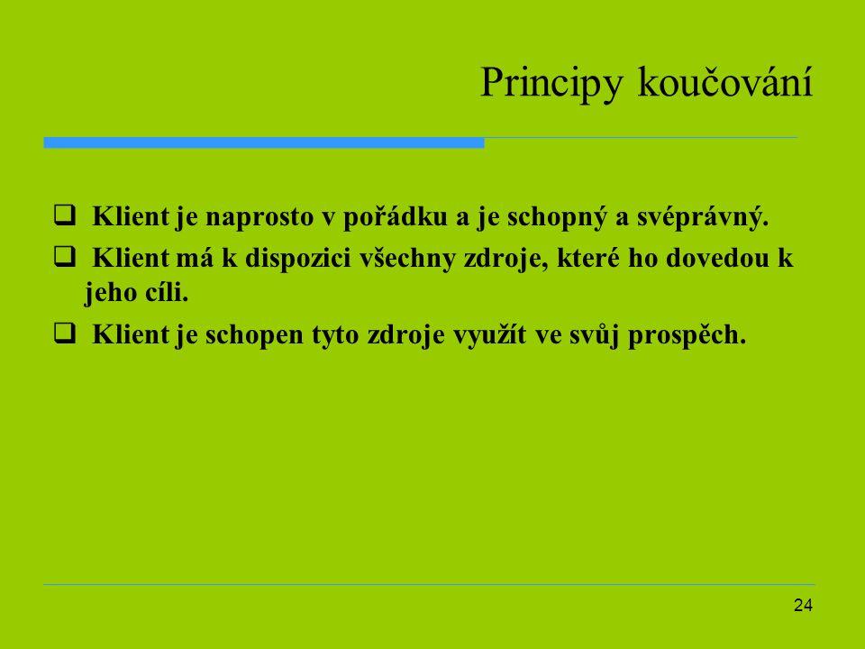 24 Principy koučování  Klient je naprosto v pořádku a je schopný a svéprávný.