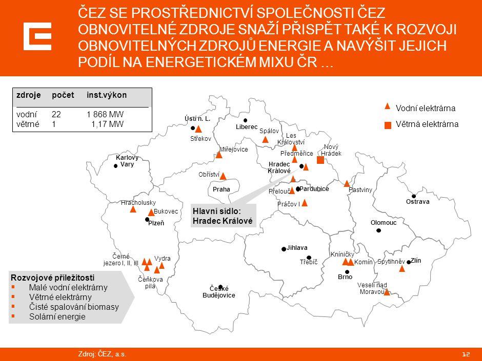 12 zdrojepočetinst.výkon vodní221 868 MW větrné1 1,17 MW ČEZ SE PROSTŘEDNICTVÍ SPOLEČNOSTI ČEZ OBNOVITELNÉ ZDROJE SNAŽÍ PŘISPĚT TAKÉ K ROZVOJI OBNOVITELNÝCH ZDROJŮ ENERGIE A NAVÝŠIT JEJICH PODÍL NA ENERGETICKÉM MIXU ČR … Rozvojové příležitosti  Malé vodní elektrárny  Větrné elektrárny  Čisté spalování biomasy  Solární energie Větrná elektrárna Vodní elektrárna Praha Liberec České Budějovice Plzeň Karlovy Vary Třebíč Brno Olomouc Ostrava Hradec Králové Pardubice Ústí n.