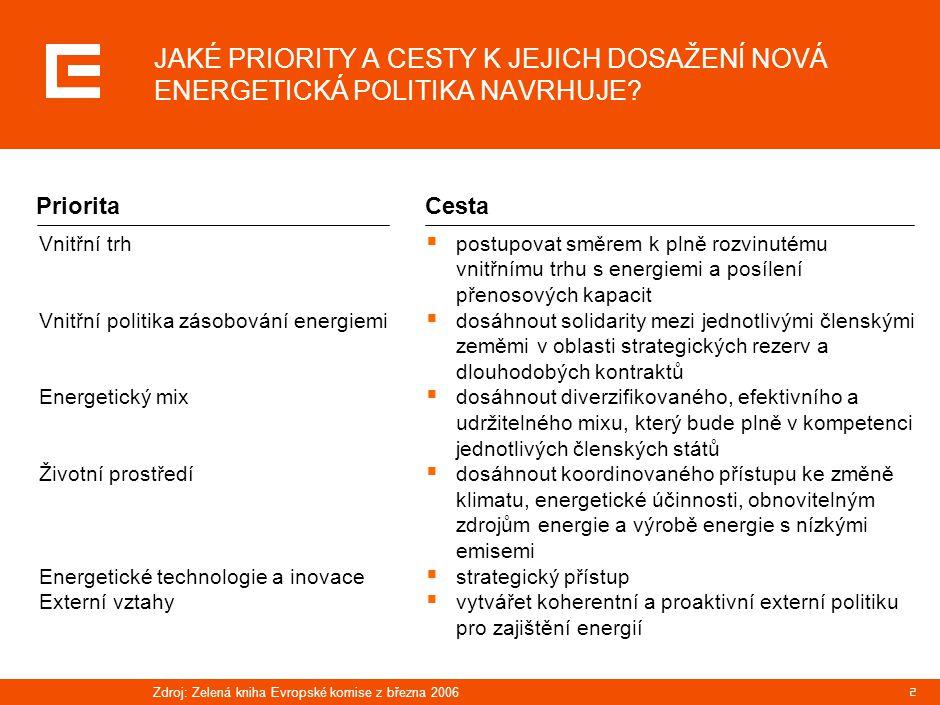 2 Priorita JAKÉ PRIORITY A CESTY K JEJICH DOSAŽENÍ NOVÁ ENERGETICKÁ POLITIKA NAVRHUJE.