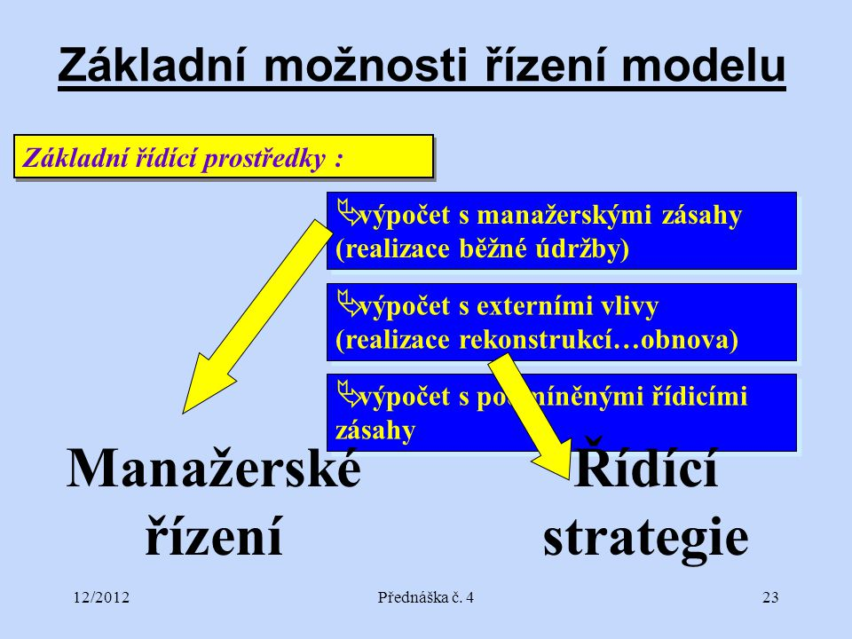  výpočet s podmíněnými řídicími zásahy 12/2012Přednáška č. 423 Základní možnosti řízení modelu Základní řídící prostředky :  výpočet s manažerskými