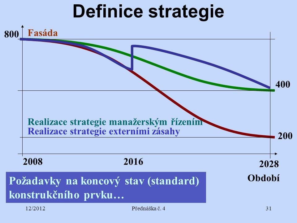12/2012Přednáška č. 431 Definice strategie Požadavky na koncový stav (standard) konstrukčního prvku… 800 200 400 Období 2008 2028 Realizace strategie