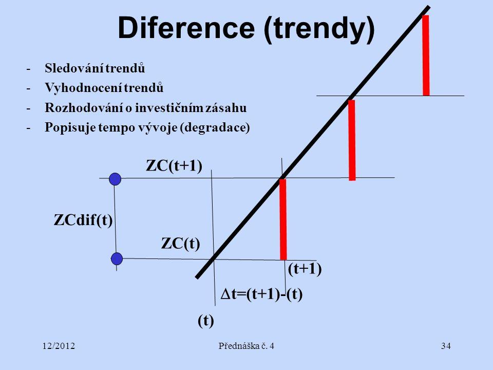 12/2012Přednáška č. 434 -Sledování trendů -Vyhodnocení trendů -Rozhodování o investičním zásahu -Popisuje tempo vývoje (degradace) Diference (trendy)