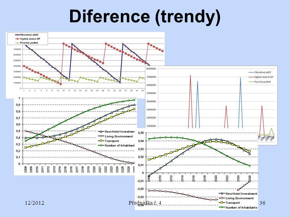 Diference (trendy) 12/2012Přednáška č. 436