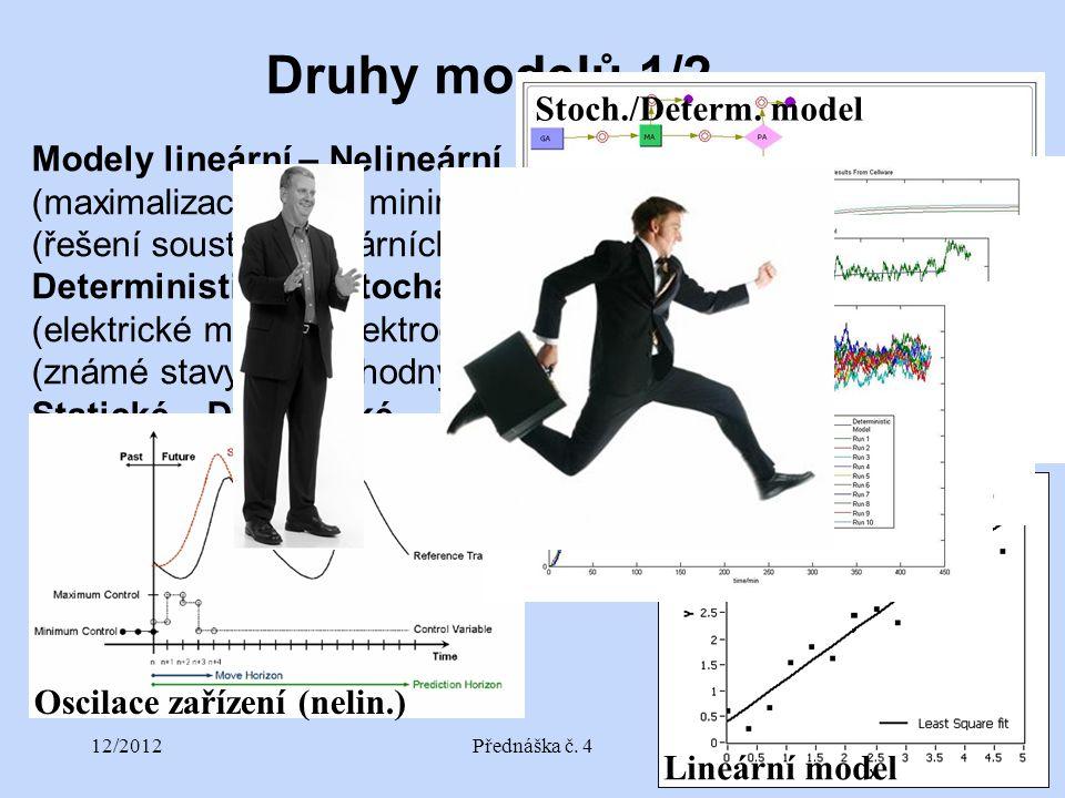 12/2012Přednáška č. 46 Modely lineární – Nelineární (maximalizace zisků, minimalizace nákladů výrobních procesů) (řešení soustavy lineárních, nelineár