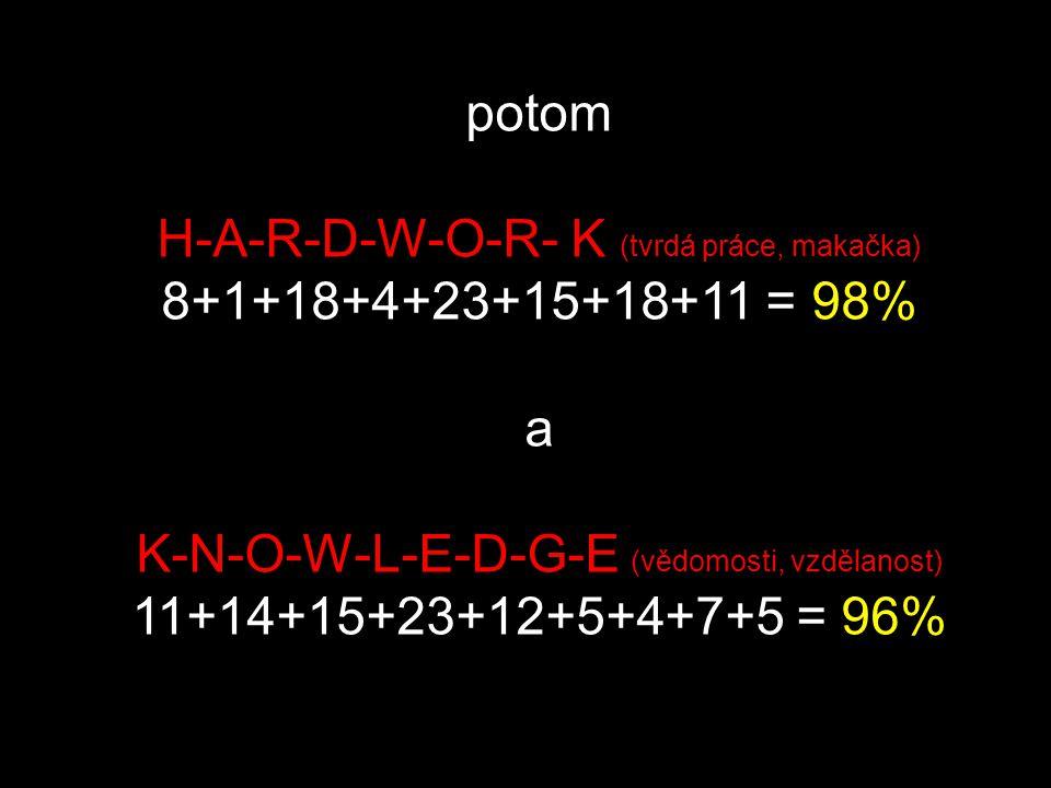 Když písmena abecedy A B C D E F G H I J K L M N O P Q R S T U V W X Y Z nahradíme čísly 1 2 3 4 5 6 7 8 9 10 11 12 13 14 15 16 17 18 19 20 21 22 23 2