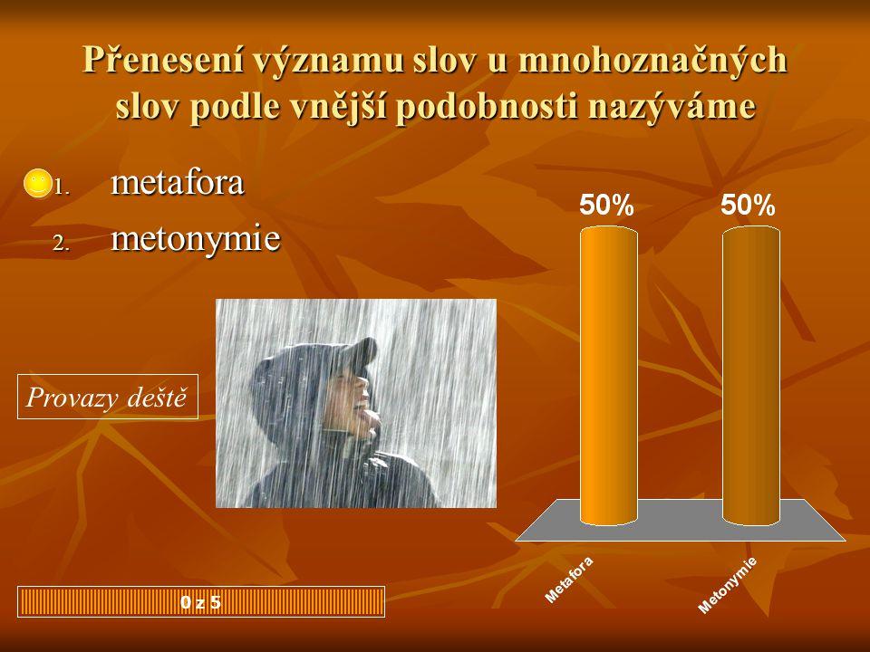 Přenesení významu slov u mnohoznačných slov podle vnější podobnosti nazýváme 1. metafora 2. metonymie 0 z 5 Provazy deště