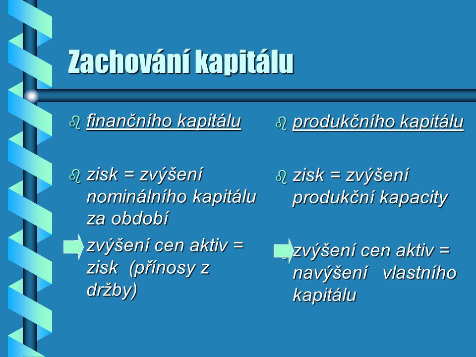 Zachování kapitálu b finančního kapitálu b zisk = zvýšení nominálního kapitálu za období b zvýšení cen aktiv = zisk (přínosy z držby) b produkčního kapitálu b zisk = zvýšení produkční kapacity b zvýšení cen aktiv = navýšení vlastního kapitálu