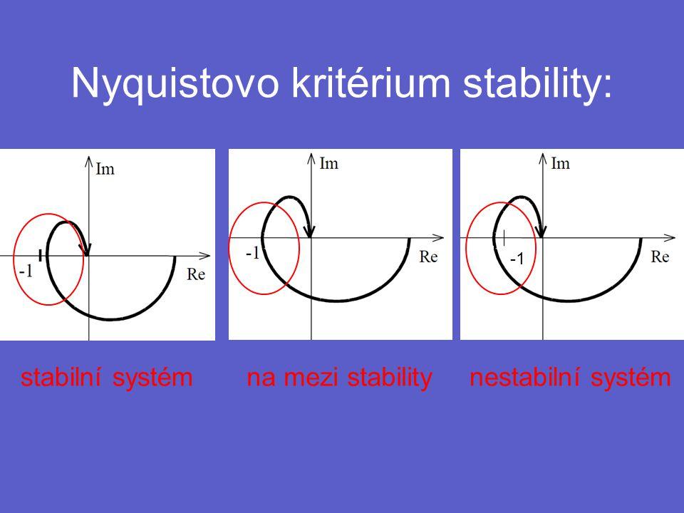 Nyquistovo kritérium stability: stabilní systémna mezi stabilitynestabilní systém
