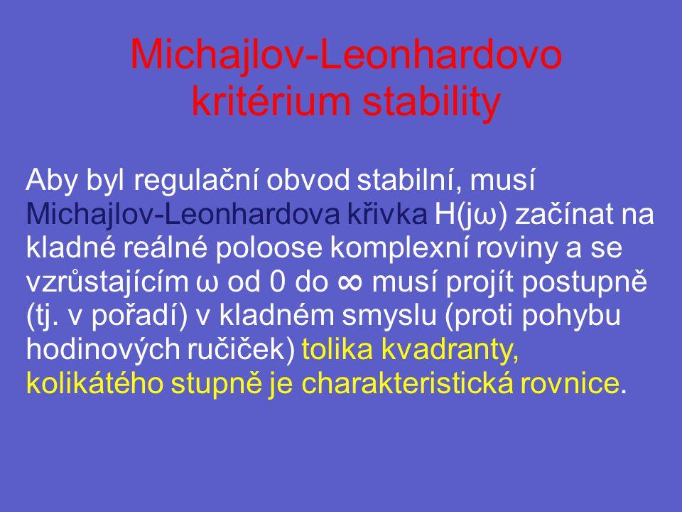 Michajlov-Leonhardovo kritérium stability Aby byl regulační obvod stabilní, musí Michajlov-Leonhardova křivka H(jω) začínat na kladné reálné poloose komplexní roviny a se vzrůstajícím ω od 0 do ∞ musí projít postupně (tj.