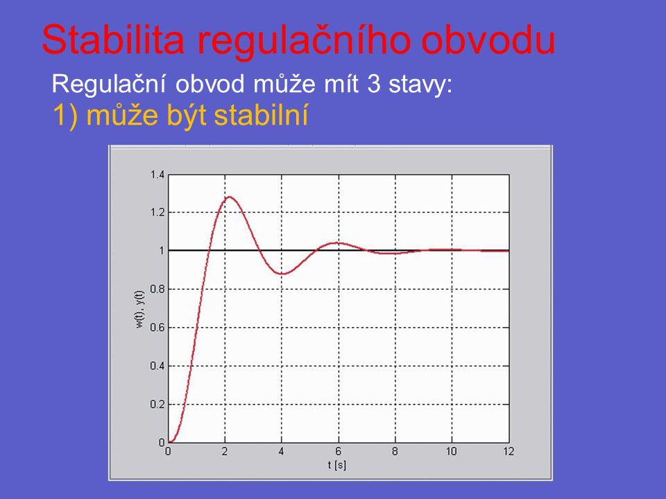 Stabilita regulačního obvodu Regulační obvod může mít 3 stavy: 2) může být na hranici stability