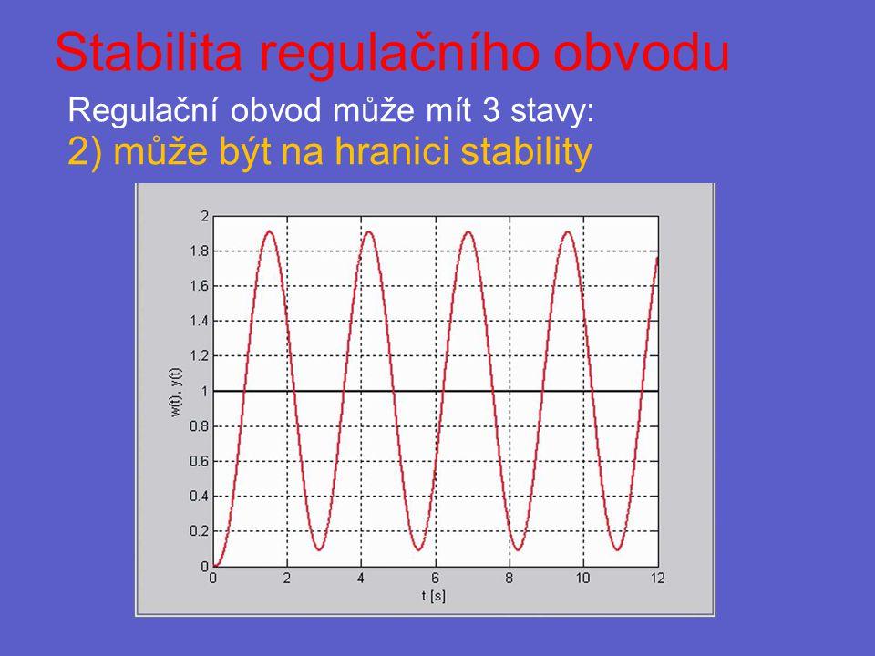 Stabilita regulačního obvodu Regulační obvod může mít 3 stavy: 3) může být nestabilní