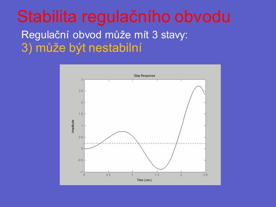 Kritéria stability algebraická grafická Hurwitzovo Routh- Schurovo Michajlov- Leonhardovo Nyquistovo kladnost determinantů snižování stupně charakteristické rovnice frekvenční charakteristika rozpojeného obvodu křivka H(jω) (z charakteristické rovnice)