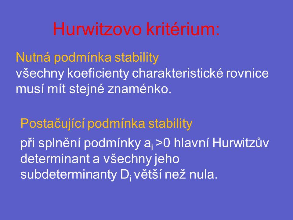 Hurwitzovo kritérium: Nutná podmínka stability všechny koeficienty charakteristické rovnice musí mít stejné znaménko.