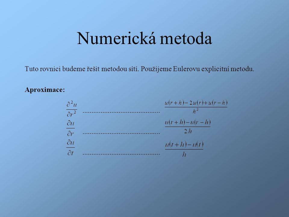 Numerická metoda Tuto rovnici budeme řešit metodou sítí. Použijeme Eulerovu explicitní metodu. Aproximace:...........................................