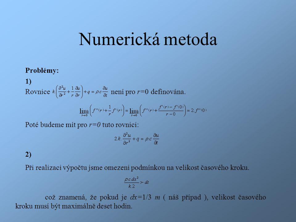 Numerická metoda Problémy: 1) Rovnice není pro r=0 definována. Poté budeme mít pro r=0 tuto rovnici: 2) Při realizaci výpočtu jsme omezeni podmínkou n