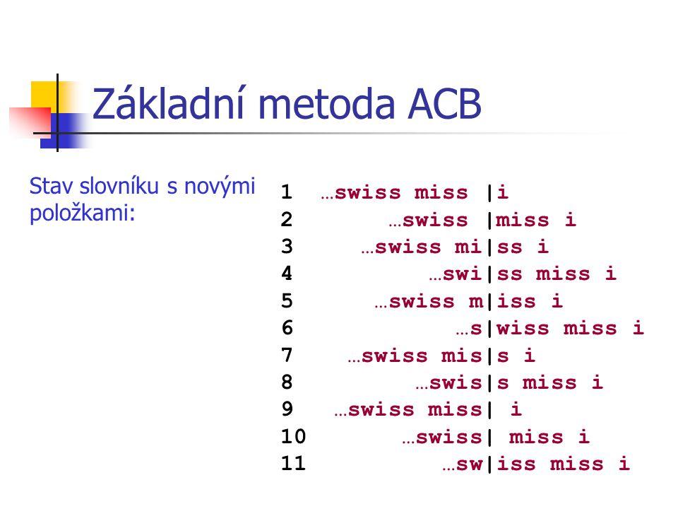 Základní metoda ACB 1 …swiss miss |i 2 …swiss |miss i 3 …swiss mi|ss i 4 …swi|ss miss i 5 …swiss m|iss i 6 …s|wiss miss i 7 …swiss mis|s i 8 …swis|s miss i 9 …swiss miss| i 10 …swiss| miss i 11 …sw|iss miss i Stav slovníku s novými položkami: