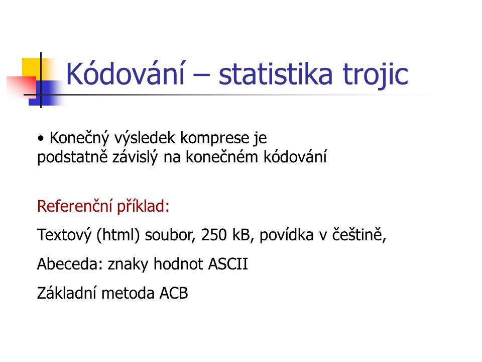Kódování – statistika trojic Referenční příklad: Textový (html) soubor, 250 kB, povídka v češtině, Abeceda: znaky hodnot ASCII Základní metoda ACB Konečný výsledek komprese je podstatně závislý na konečném kódování