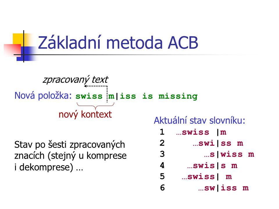 Základní metoda ACB Aktuální stav slovníku: 1 …swiss |m 2 …swi|ss m 3 …s|wiss m 4 …swis|s m 5 …swiss| m 6 …sw|iss m Nová položka: swiss m|iss is missing zpracovaný text nový kontext Stav po šesti zpracovaných znacích (stejný u komprese i dekomprese) …