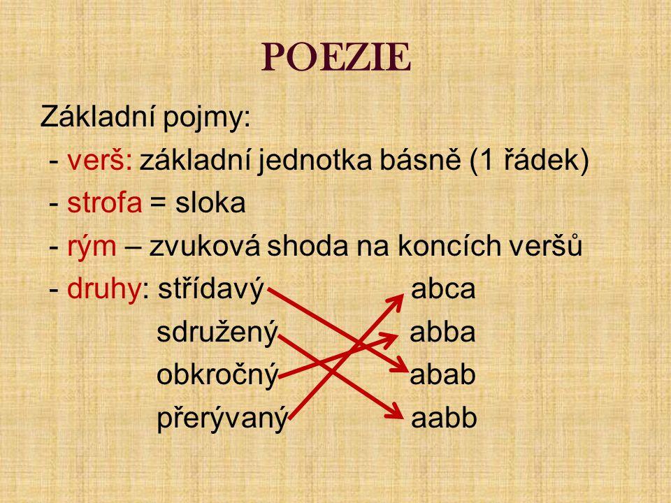 POEZIE Základní pojmy: - verš: základní jednotka básně (1 řádek) - strofa = sloka - rým – zvuková shoda na koncích veršů - druhy: střídavý abca sdružený abba obkročný abab přerývaný aabb