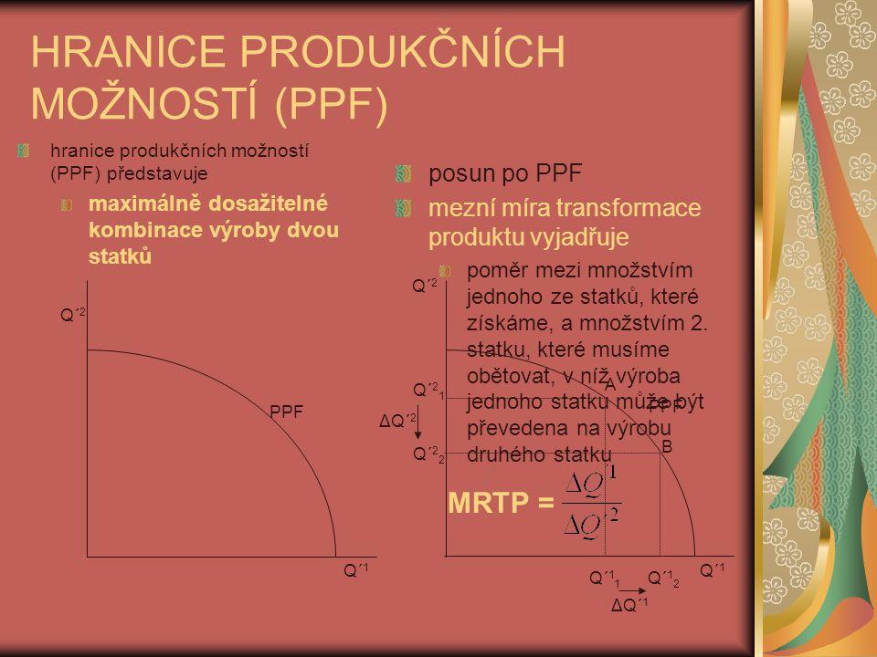 HRANICE PRODUKČNÍCH MOŽNOSTÍ (PPF) hranice produkčních možností (PPF) představuje maximálně dosažitelné kombinace výroby dvou statků posun po PPF mezn