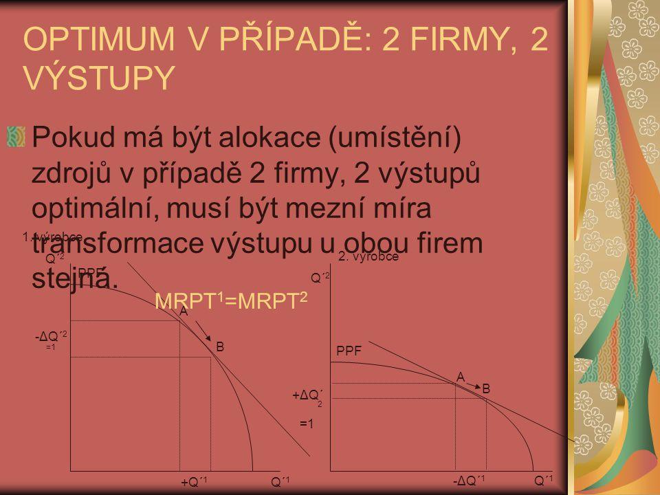 OPTIMUM V PŘÍPADĚ: 2 FIRMY, 2 VÝSTUPY Pokud má být alokace (umístění) zdrojů v případě 2 firmy, 2 výstupů optimální, musí být mezní míra transformace