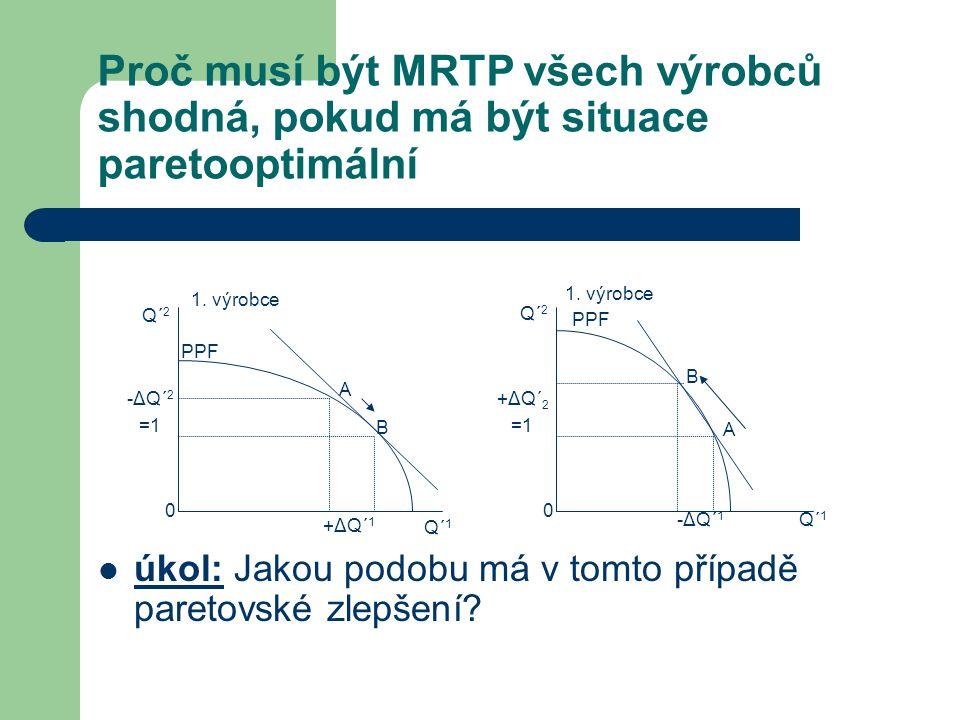 Proč musí být MRTP všech výrobců shodná, pokud má být situace paretooptimální úkol: Jakou podobu má v tomto případě paretovské zlepšení? A B PPF Q´ 2