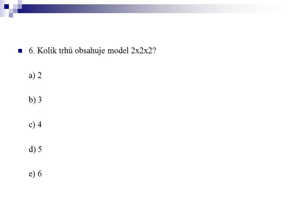 Všeobecná rovnováha - graf Y1Y1 X1X1 U0U0 U1U1 U2U2 R S Y X