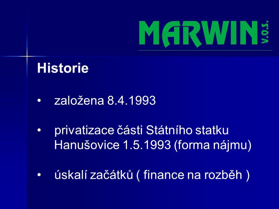 Historie založena 8.4.1993 privatizace části Státního statku Hanušovice 1.5.1993 (forma nájmu) úskalí začátků ( finance na rozběh )