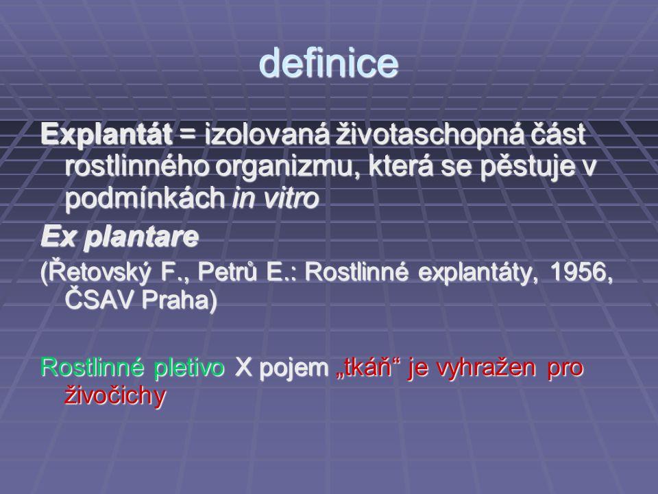 definice Explantát = izolovaná životaschopná část rostlinného organizmu, která se pěstuje v podmínkách in vitro Ex plantare (Řetovský F., Petrů E.: Ro