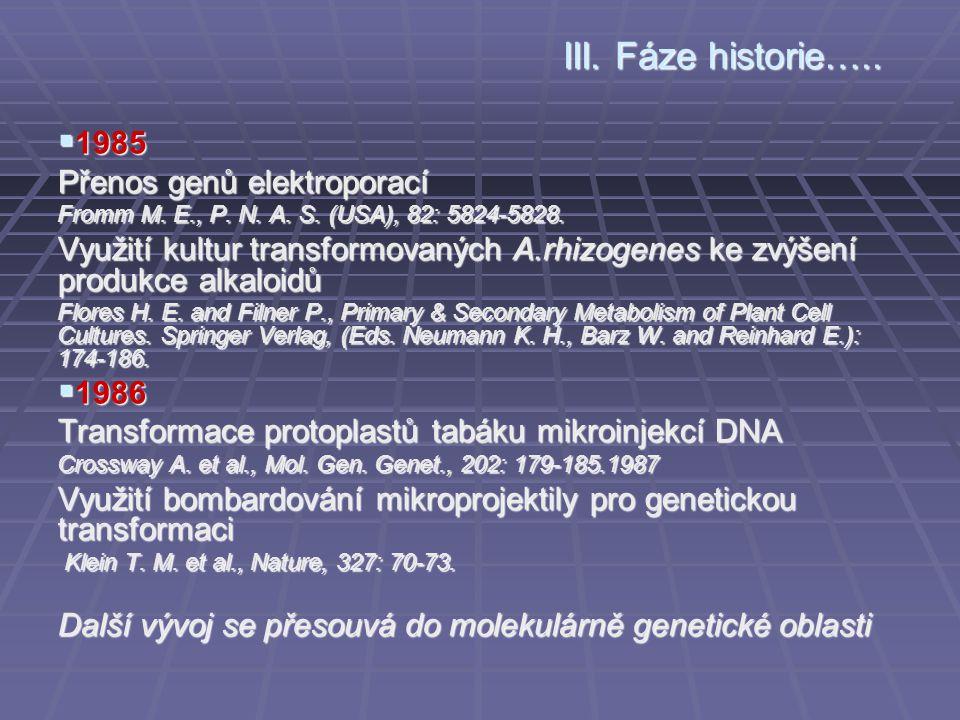  1985 Přenos genů elektroporací Fromm M. E., P. N. A. S. (USA), 82: 5824-5828. Využití kultur transformovaných A.rhizogenes ke zvýšení produkce alkal