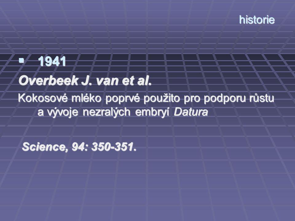 historie  1941 Overbeek J. van et al. Kokosové mléko poprvé použito pro podporu růstu a vývoje nezralých embryí Datura Science, 94: 350-351. Science,