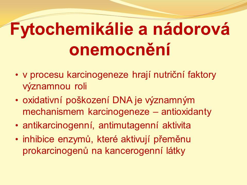 Antikarcinogeny Podle působení fytochemikálií na určitou fázi karcinogenního procesu mohou být látky děleny do 3 skupin: inhibitory tvorby karcinogenů - látky bránící vzniku karcinogenů z nekurzorových sloučenin blokátory karcinogeneze - látky bránící karcinogenním látkám reagovat s cílovým místem v tkáni (např.
