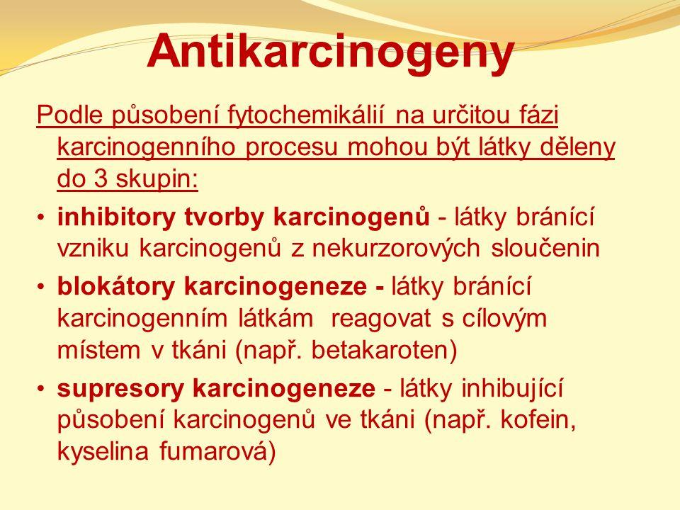 Antikarcinogeny Podle působení fytochemikálií na určitou fázi karcinogenního procesu mohou být látky děleny do 3 skupin: inhibitory tvorby karcinogenů