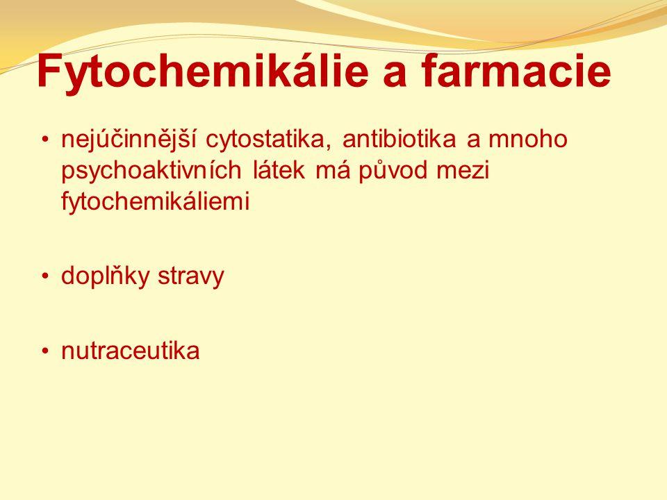 Fytochemikálie a farmacie nejúčinnější cytostatika, antibiotika a mnoho psychoaktivních látek má původ mezi fytochemikáliemi doplňky stravy nutraceuti