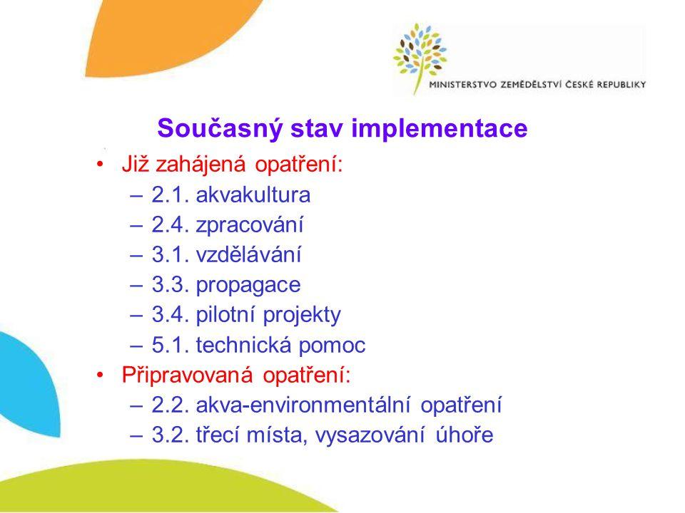 Současný stav implementace Již zahájená opatření: –2.1.