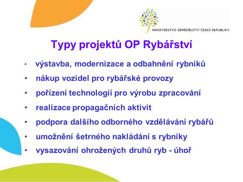 Implementační systém OP Rybářství 1.Registrace žádostí (RO SZIF) 2.Způsobilost (RO SZIF) 3.Bodování (RO SZIF) 4.Schvalování (ŘO) 5.Realizace projektu (žadatel) 6.Registrace Žádosti o platbu (RO SZIF) 7.Kontrola na místě (RO SZIF) 8.Schválení Žádosti o platbu (ŘO) 9.Předfinancování (CP SZIF z účtu MZe) 10.Refundace (MF) 11.Certifikace (MF)