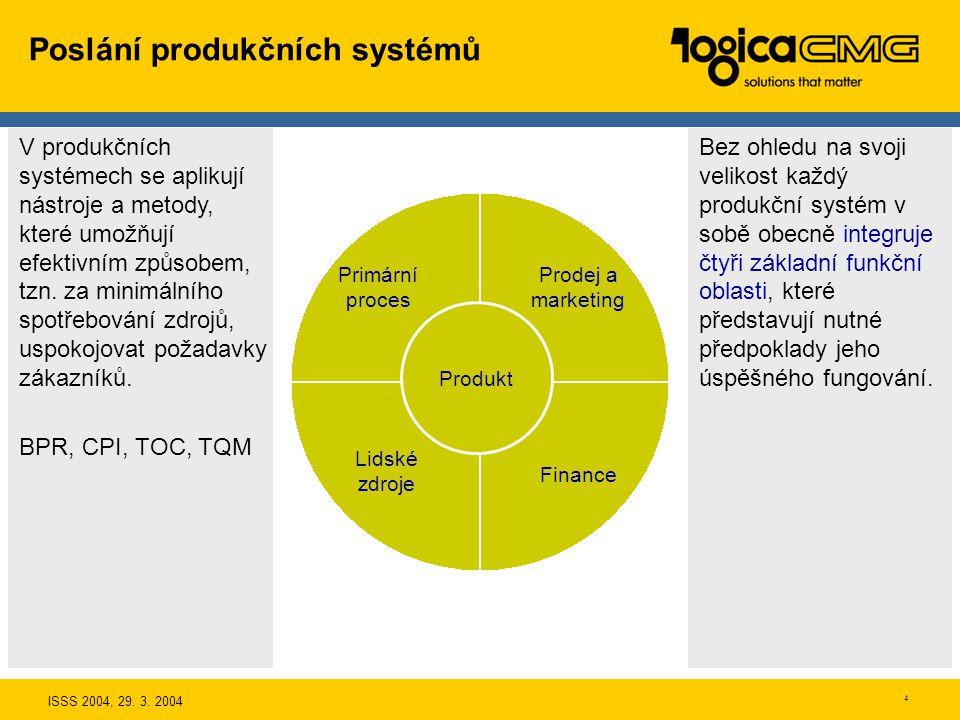 ISSS 2004, 29. 3. 2004 3 Charakteristika řešení  Občan je zákazník  Služba je produkt, který je třeba nabízet  Řízené hospodaření se zdroji je zákl