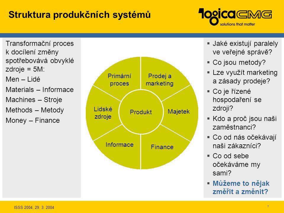 ISSS 2004, 29. 3. 2004 6 Design produkčních systémů Design produkčních systémů zásadním způsobem rozhoduje o úspěšnosti systému. Jedná se o kontinuáln