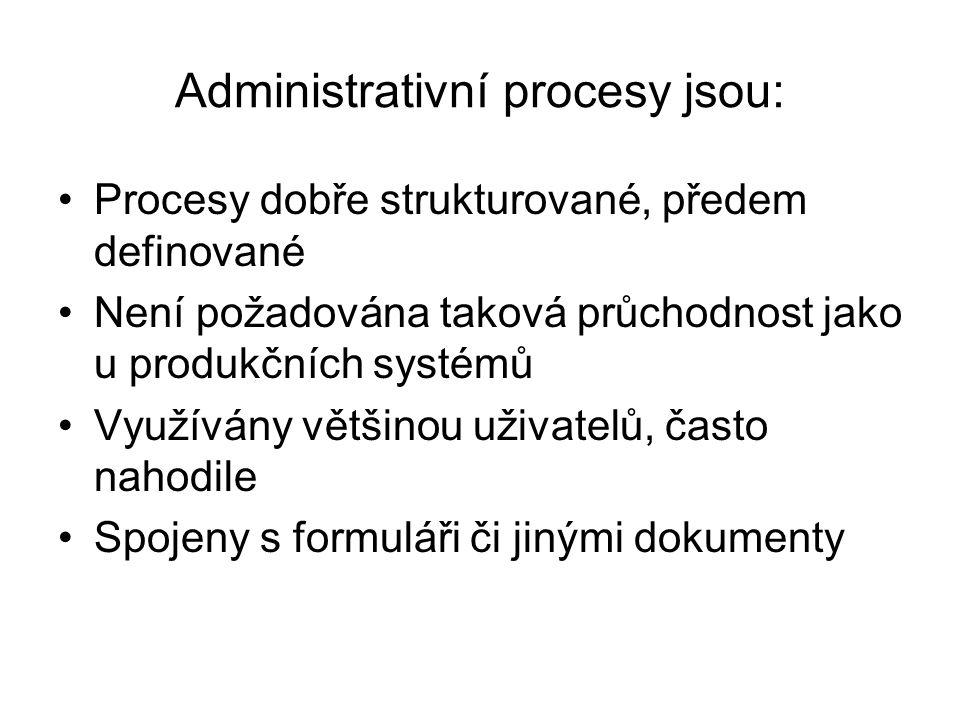 Administrativní procesy jsou: Procesy dobře strukturované, předem definované Není požadována taková průchodnost jako u produkčních systémů Využívány většinou uživatelů, často nahodile Spojeny s formuláři či jinými dokumenty